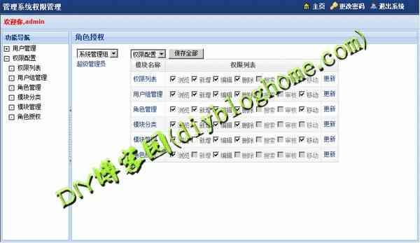 asp.net源码RedGlovePermission权限管理系统源码