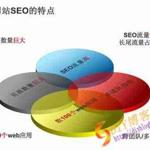 大型网站SEO优化教程 23个文档全程SEO指导