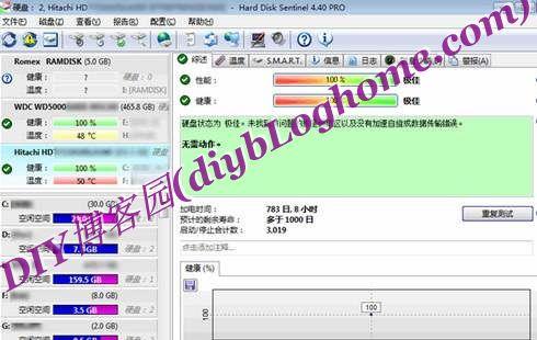 硬盘哨兵Hard Disk Sentinel Pro_v5.50绿色便携版