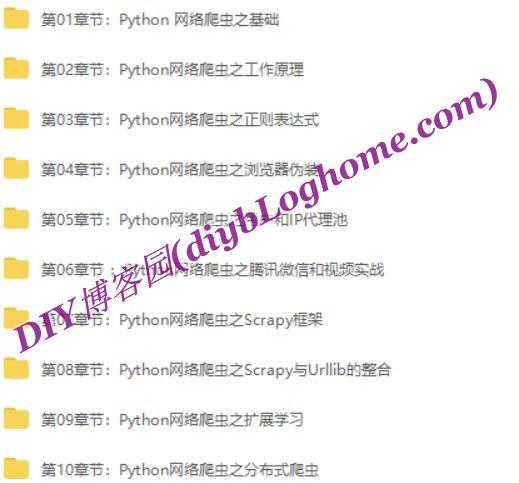 [30个小时搞定]python之网络爬虫从入门到精通附源码