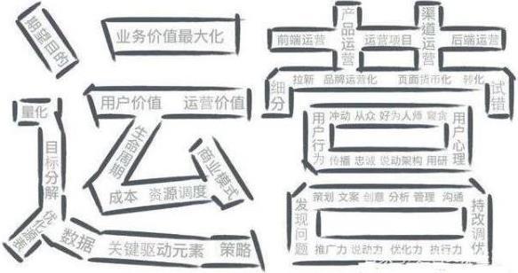18行业微信运营策划word方案+PPT文档/另附赠3个企业经典案例