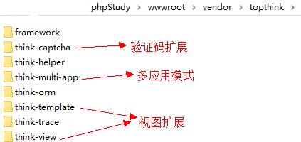 ThinkPHP6.0.5 多应用模式 简单路由测试及ThinkPHP6.0.x多版本下载